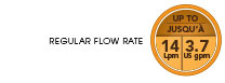 Flow Rate
